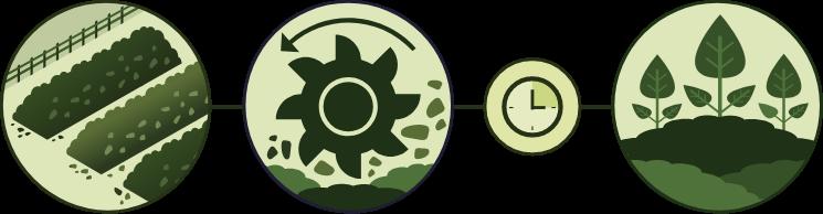 Vegware - Composting Regions